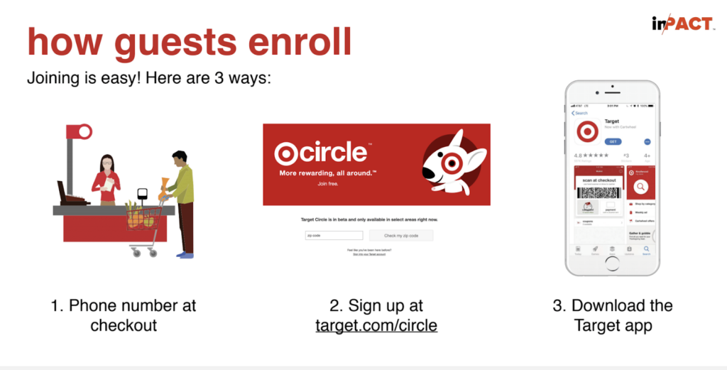 What is Target Circle